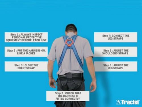 Le imbracature di sicurezza TRACTEL
