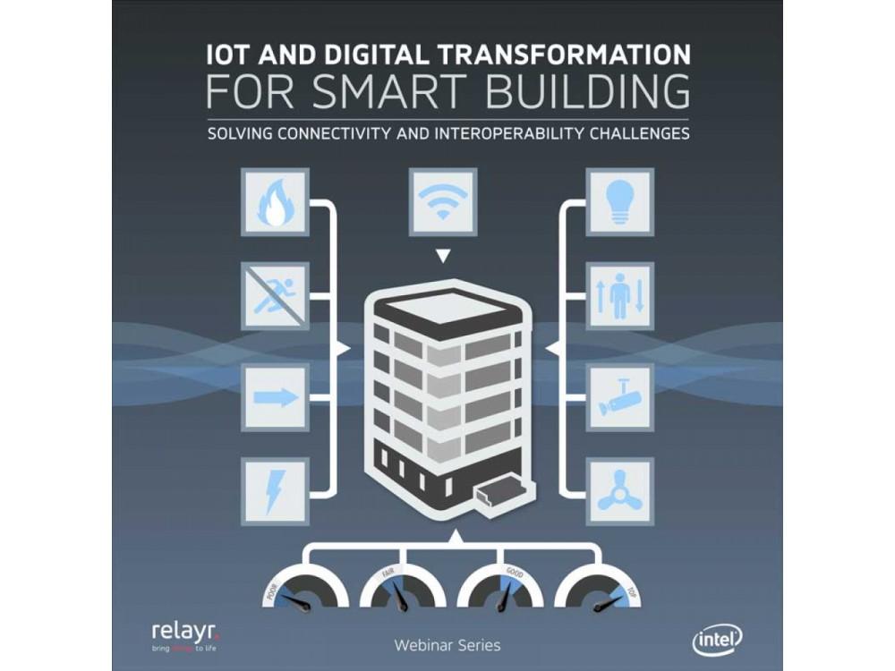 Soluzioni IoT per l'edificio intelligente