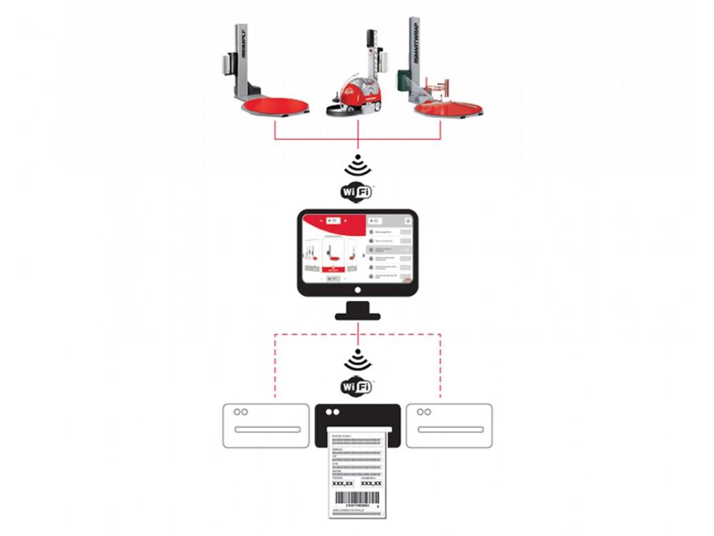 Software di gestione per stampanti a trasferimento termico