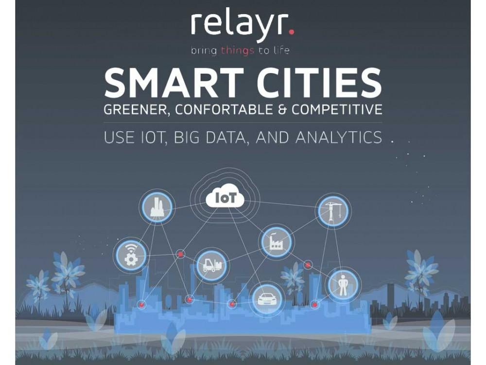 Soluzioni IoT per la città intelligente