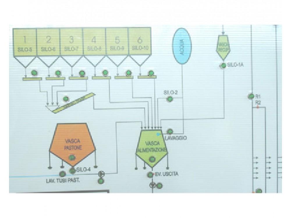 Progettazione e realizzazione impianti settore zootecnico