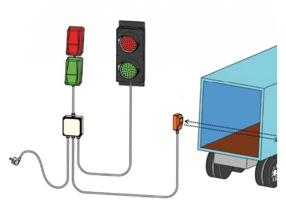 Dispositivo di gestione attracco veicoli per baie di carico
