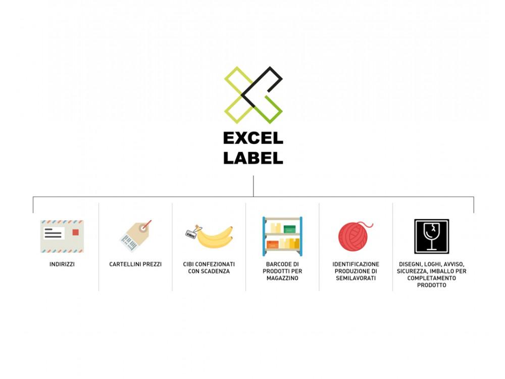 Software ExcelLabel per la creazione di etichette